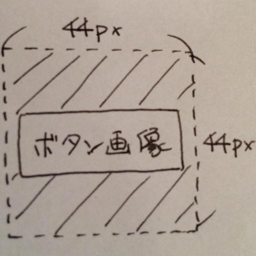 iOS44px