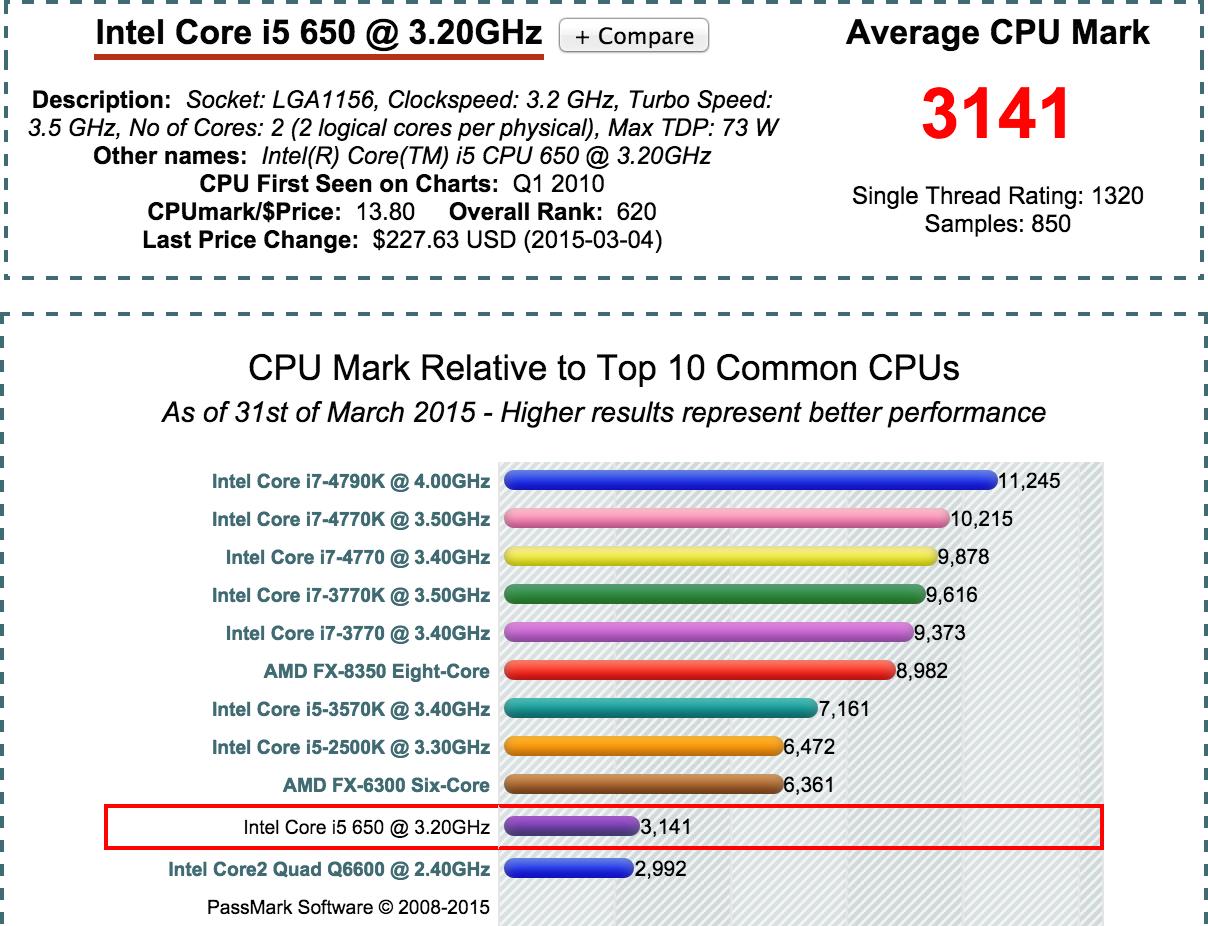 benchmarks_i5