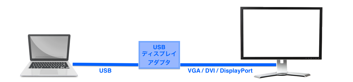 usb_display_adpter_1