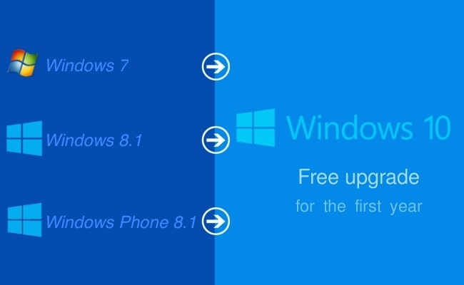 windows_10_free_upgrade