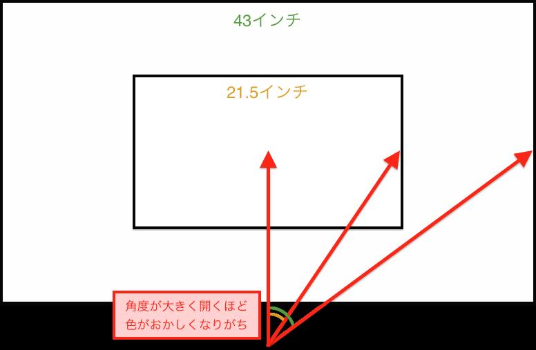 BDM4350UC-02